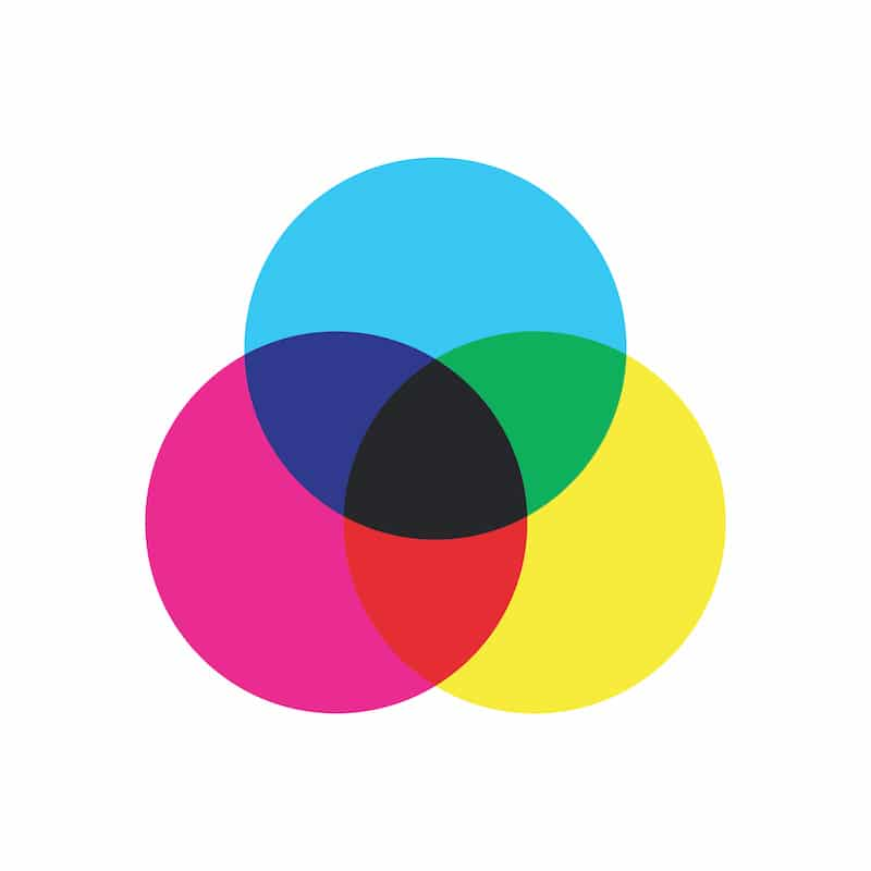 Subtractive Color Mixing Uses Cyan, Magenta, and Yellow
