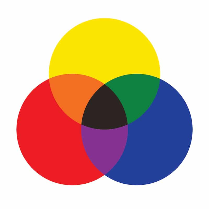 Red Yellow Blue Color Wheel